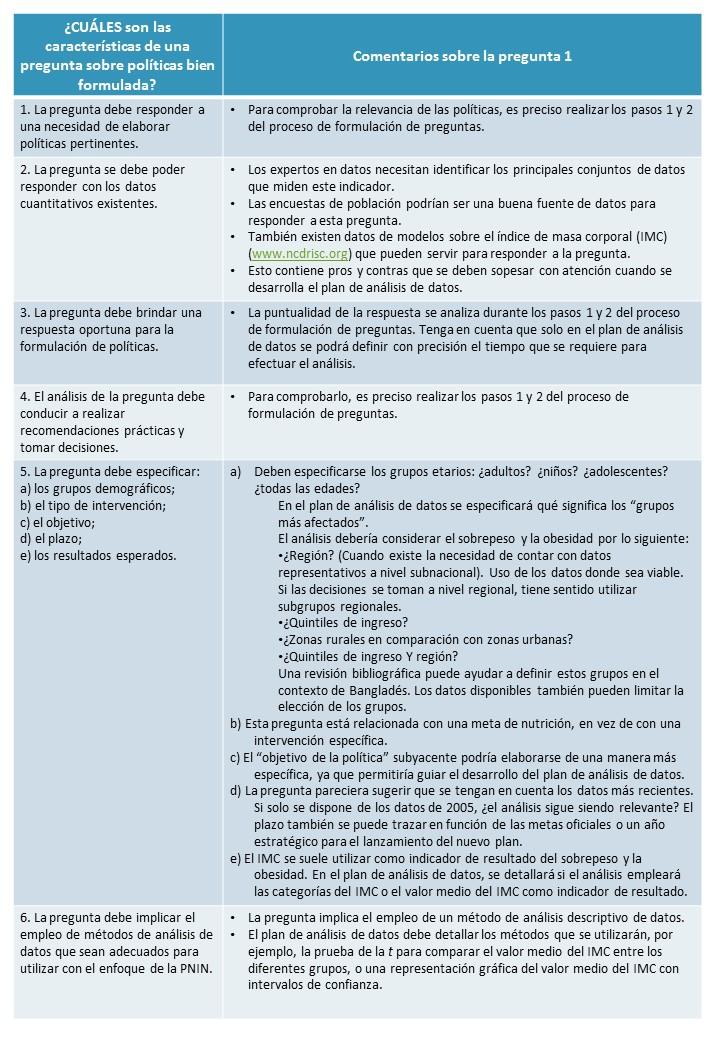 Estudios De Caso NIPN